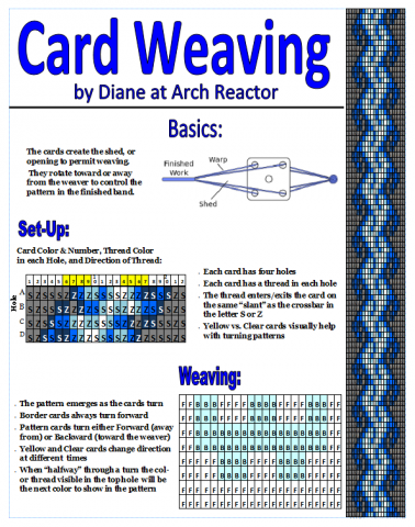 Cardweaving Poster